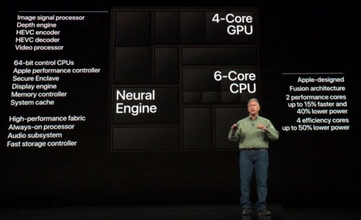 Apple iPhone XS CPU details