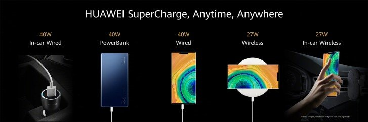 Huawei mate 30 charging technology