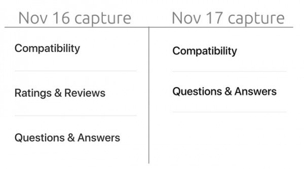 Apple product reviews ratings