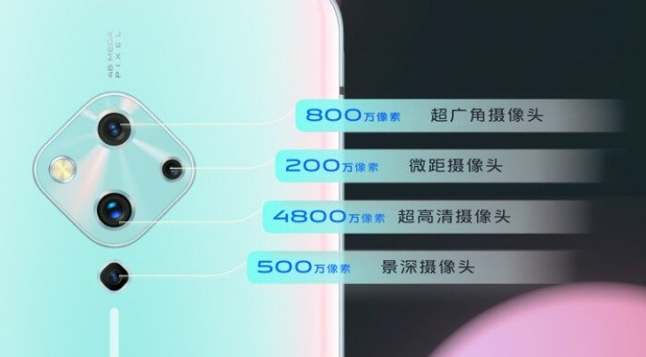 Vivo S5 Specifications