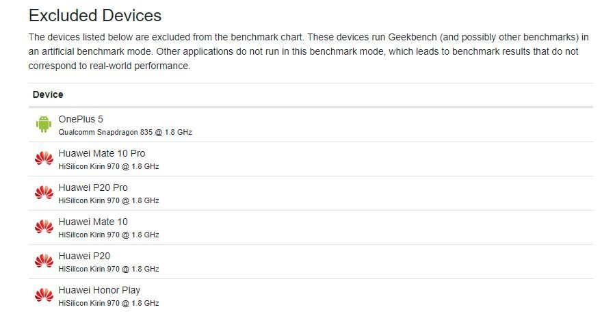 Oneplus and Huawei excluded from Geekbench