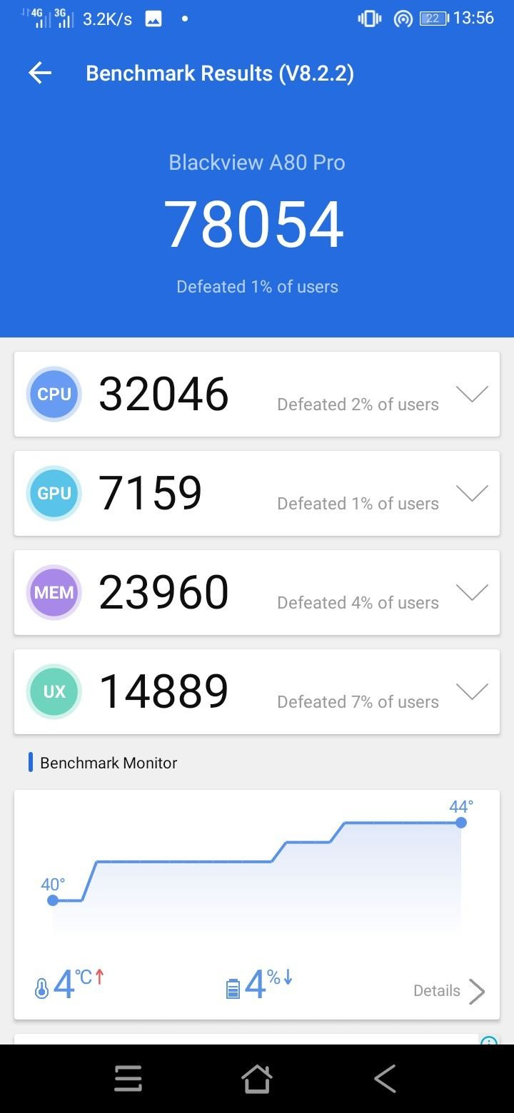 Blackview A80 Pro Antutu Benchmark