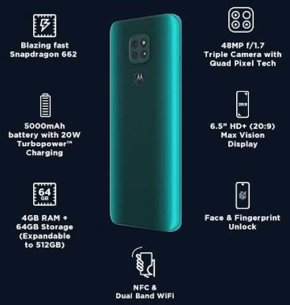Motorola Moto G9 with Snapdragon 662 announced 3