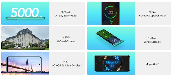 Honor 10X Lite with Kirin 710, 5000mAh battery goes official 3