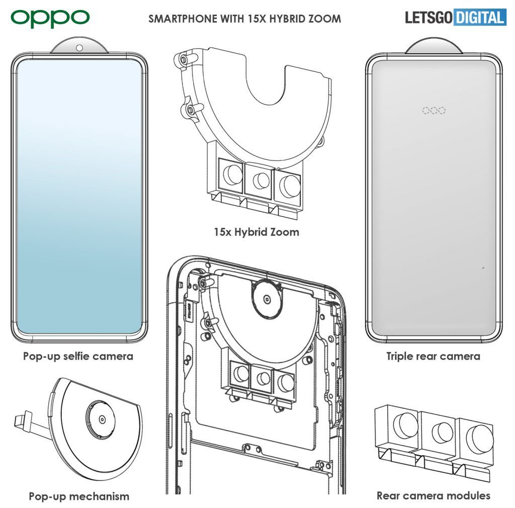 OPPO patent a new smartphone with a rounded pop-up selfie 2