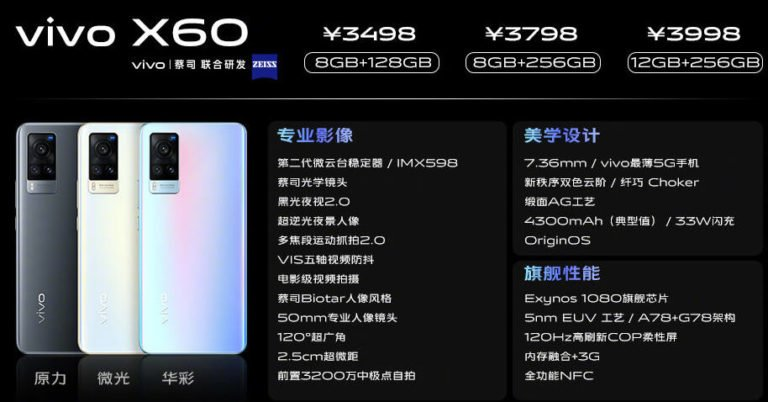 Exynos 1080 running Vivo X60 and X60 Pro announced 4