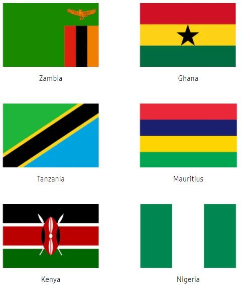S21 African countries