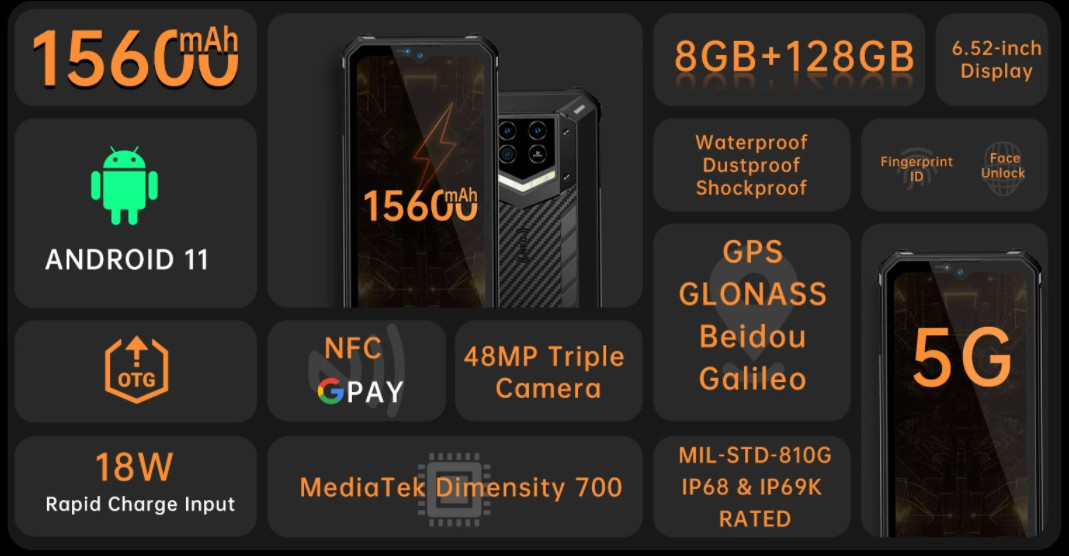 All features of Oukitel WP15 5G smartphone
